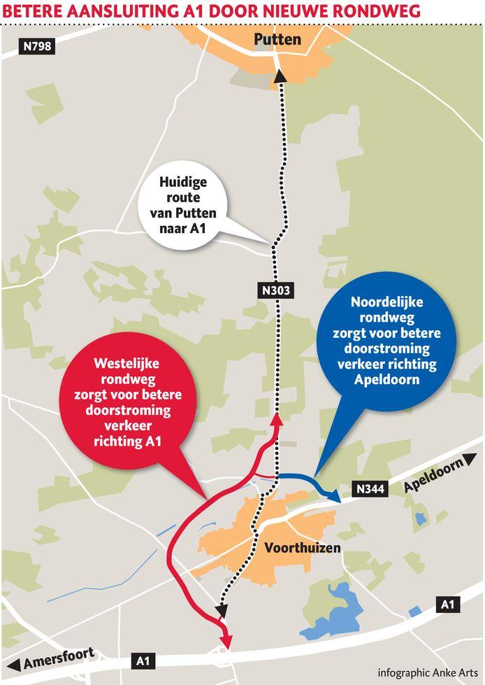 Betere aansluiting A1 vanuit Putten door nieuwe rondwegen Voorthuizen. Het rode traject langs de westkant van Voorhuizen is nu open voor verkeer.