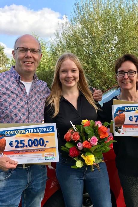 Foutje, bedankt! Postcode Straatprijs geen 175.000 maar 750.000 euro