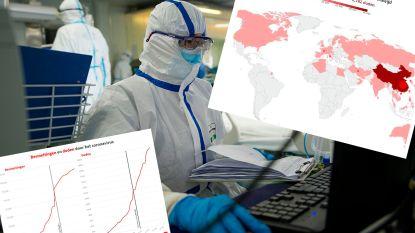 IN KAART. De wereldwijde verspreiding van het coronavirus
