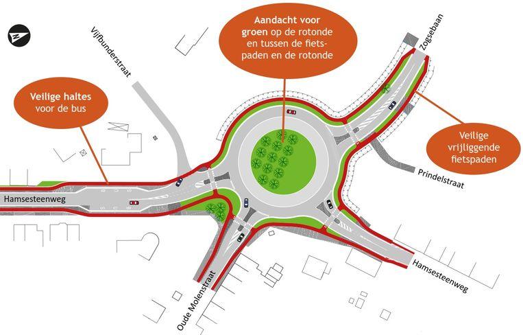 Het ontwerp van de rotonde die in de plaats zal komen van het kruispunt aan de Hamsesteenweg met Zogsebaan in Grembergen.
