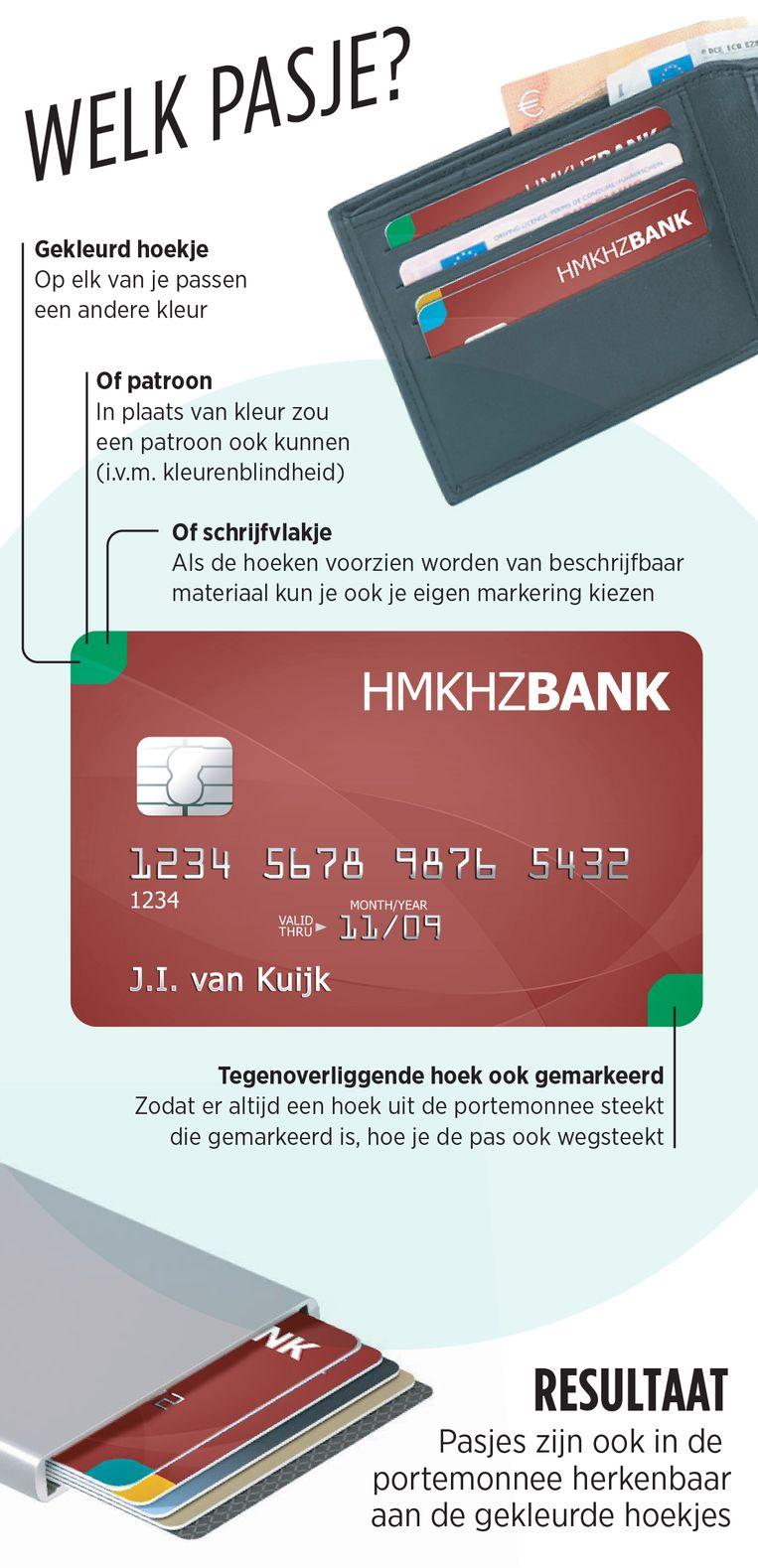 null Beeld Volkskrant infographics / Jasper van Kuijk