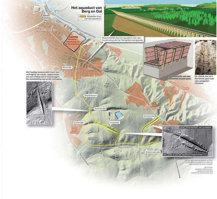 Een illustratie van waar het aquaduct moet hebben gelegen.