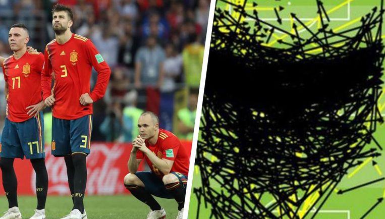 Links: ontgoocheling bij Aspas, Piqué en Iniesta. Rechts: de 1.114 Spaanse passes (in het zwart) in beeld, tegenover de zeldzame gele Russische combinaties. Tika taka dat eens te meer tot niets leidde.