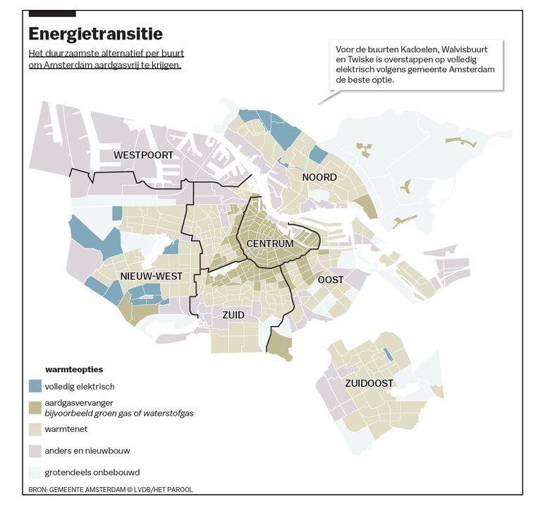 HetParool: Van het gas af: warmtenet eerste keuze voor helft Amsterdamse woningen.