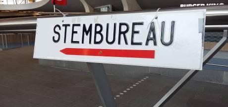 Raadsverkiezingen? De helft van de Arnhemse kiezers boeit het niet