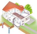 Warmte uit de bodem wordt gebruikt voor verwarming van het huis.