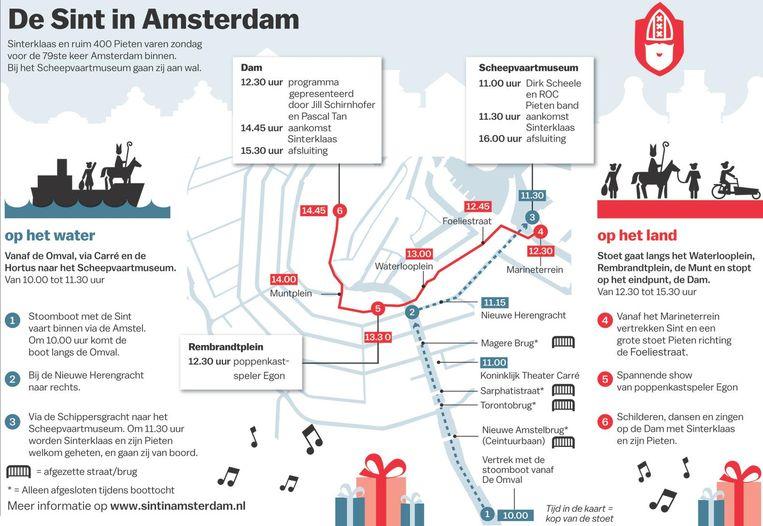 De Sint in Amsterdam Beeld Sintinamsterdam.nl/Laura van der Bijl/Jorris Verboon
