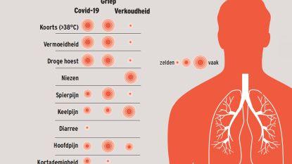 Hoe weet u of u mogelijk besmet bent?