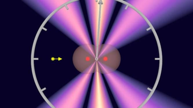 Wereldprimeur: Duitse kernfysici meten kleinste tijdsspanne ooit