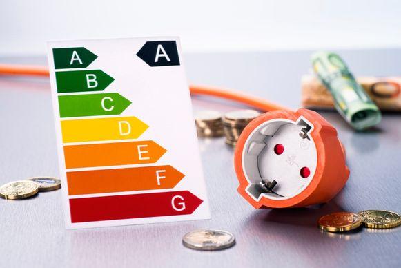 De kans dat je nieuw energiecontract bij je huidige leverancier voordeliger is, is klein.