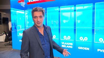 Verkiezingsdag bij VTM NIEUWS: een blik achter de schermen