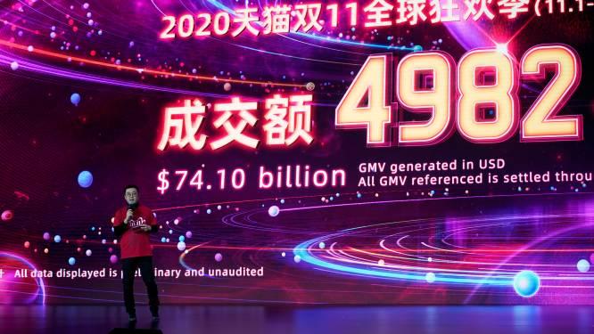 Verkooprecord van bijna 65 miljard euro voor webwinkel Alibaba op Singles Day
