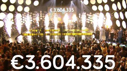 Iedereen tegen Kanker haalt 3.604.335 euro op
