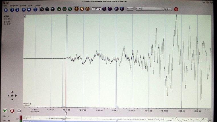 De zware aardbeving had een kracht van 7,8 op de schaal van Richter. Beeld epa