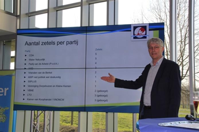 Dijkgraaf Hein Pieper presenteert de voorlopige uitslag van de verkiezingen voor het Waterschap Rijn en IJssel