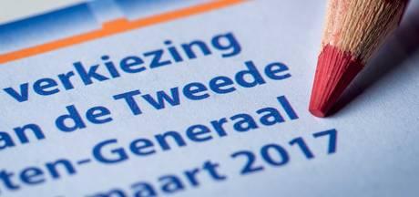 In Zutphen stemden relatief veel meer mensen links