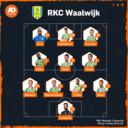 Vermoedelijke opstelling RKC.