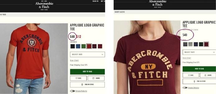 Een voorbeeld van prijsverschil tussen een shirt voor mannen en vrouwen