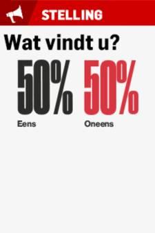 Met maar één vrouw in het dagelijks bestuur slaat Gelderland een modderfiguur