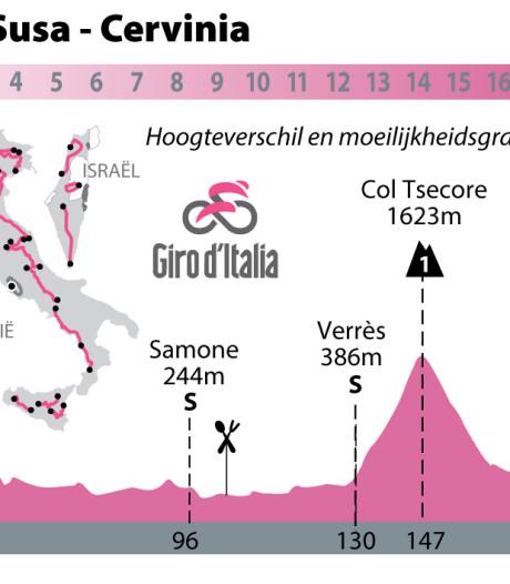 Op dit parcours valt beslissing in Giro d'Italia