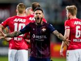 Samenvatting | AZ - Willem II