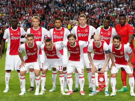 Feyenoord wacht loodzware poule, Ajax moet twee voorrondes overleven