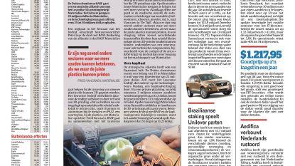 BASF stapt in Materialise