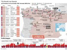 Alle Vuelta-renners negatief getest op coronavirus, wel twee stafleden positief