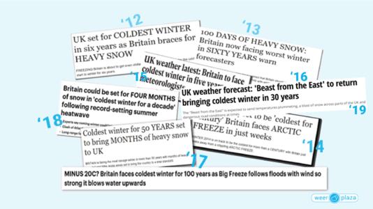 De Britse tabloids koppen sinds 2012 jaarlijks met de meest opvallende winterverwachtingen.