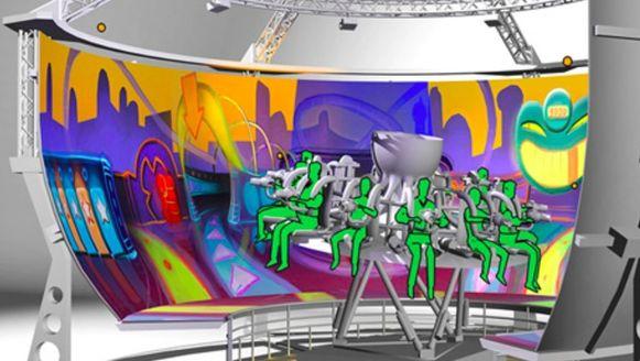 In het virtuele pretpark zitten de bezoekers in attracties die omsingeld zijn door beeldschermen, van waaruit van alles op je afkomt