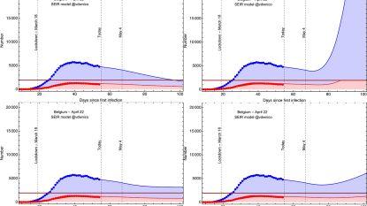 Wat na 4 mei? Expert tekent deze verschillende scenario's voor de coronacurve uit