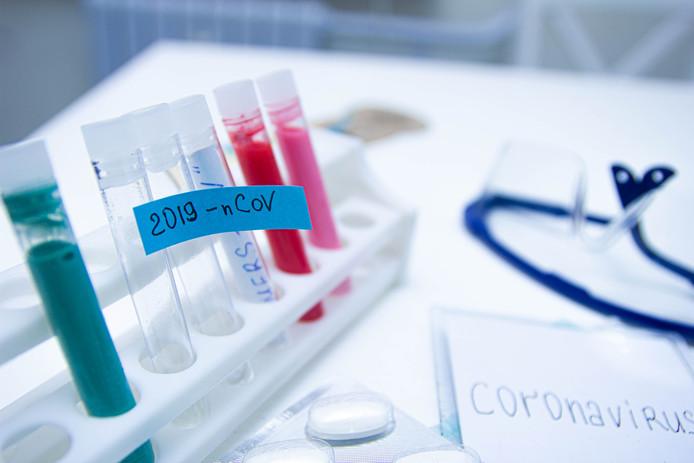 stockadr coronavirus
