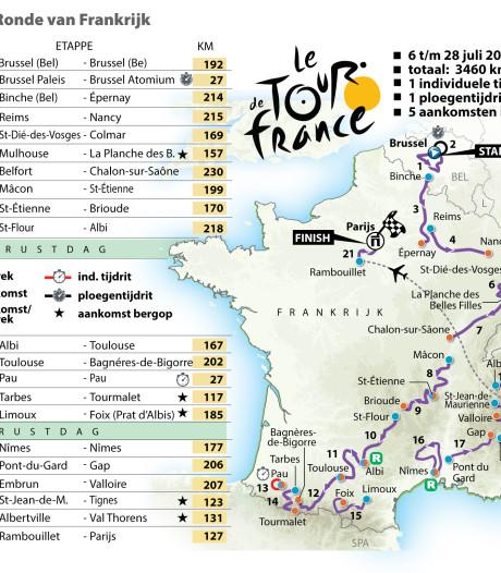 Dit zijn de ritten van de Tour de France 2019