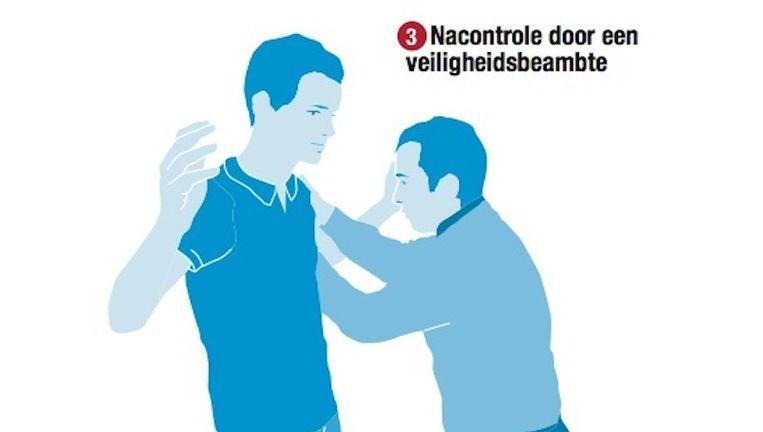 Bekijk onderaan dit artikel de infographic over de nieuwe controle op Schiphol. Beeld Het Parool/CvW