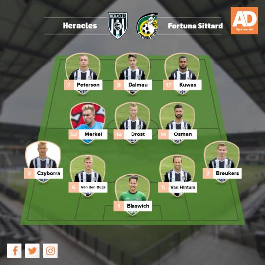 Opstelling Heracles.
