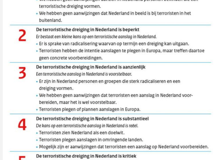 Dreigingsniveau 5 in provincie Utrecht: 'alles op alles om dader te pakken'