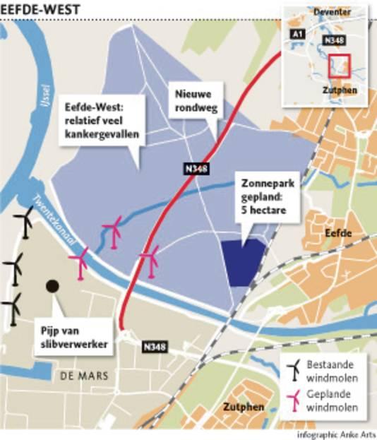 Eefde-West ligt pal tegen industrieterrein De Mars in Zutphen.