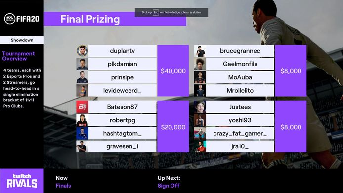 Nederlanders Levi de Weerd en Hakan 'DuplanTV' wonnen Twitch Rivals en versloegen een aantal internationale toppers.