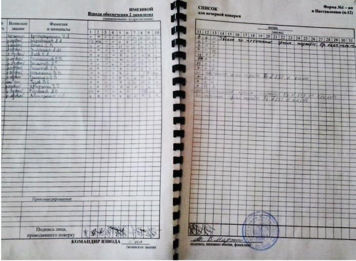In het aanwezigheidsboek van de 53ste brigade staat vermeld dat sergeant Kranoprosjin vanaf 15 juni is 'ontheven van dienst'.