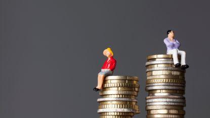 Vrouwen verdienen gemiddeld 9,6 procent minder dan mannen