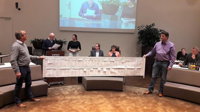 Begin december 2018: aanbieden van de handtekeningen aan de gemeenteraad door de Werkgroep 'Loon naar Tilburg'.