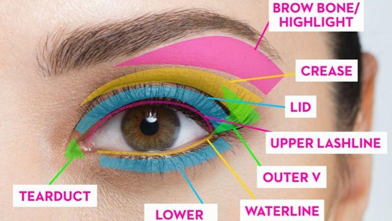 hiér moet jij je oogschaduw aanbrengen | nieuws | hln