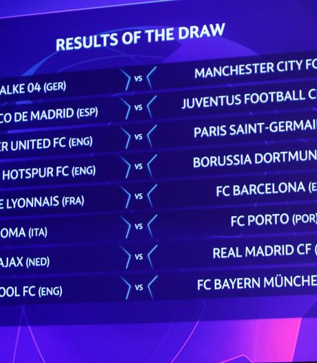 Poll: gaat Ajax de kwartfinale halen?