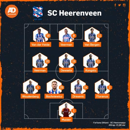 Opstelling SC Heerenveen.