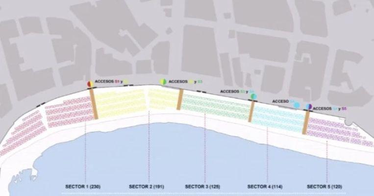 Visualisatie van een strand opgedeeld in meerdere zones.