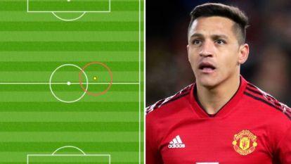 Eén schandalig dure baltoets: aanvaller symboliseert al wat er mis is met het voetbal en Man United in het bijzonder