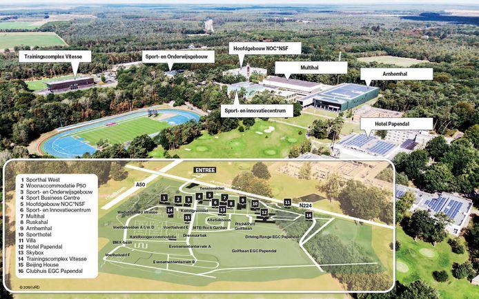 Accommodatie en faciliteiten op sportcentrum Papendal.