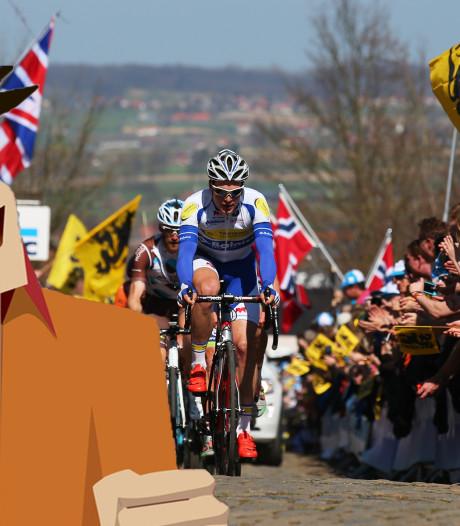 Quiz | Wie is de succesvolste Nederlander ooit in de Ronde van Vlaanderen?