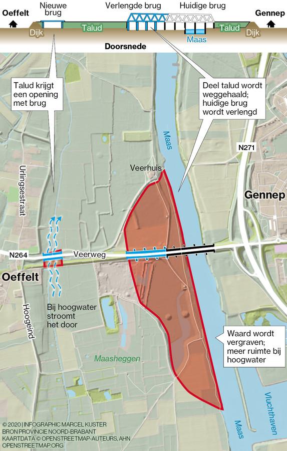 Zo gaat het gebied bij de brug tussen Oeffelt en Gennep er uit zien.