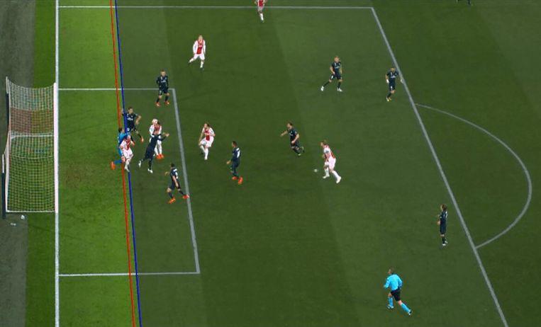 Een VAR-beslissing over mogelijk buitenspel in de Champions  League wedstrijd Ajax-Real Madrid. Beeld